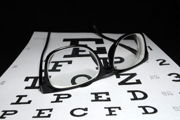A pair of glasses on eye chart