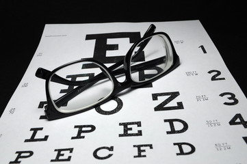 Eyeglasses on eye chart, a pair of glasses on eye chart.