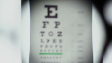 Bad eyesight, optometrist puts different lenses in front of eye