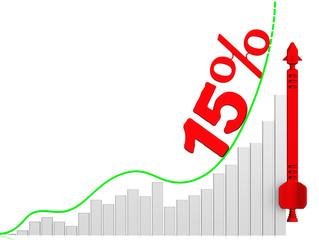 График роста 15%