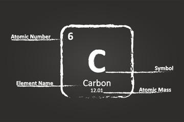 Carbon Element On Chemistry Class Blackboard