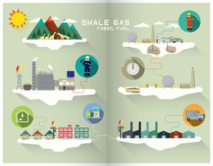 shale gas graphic