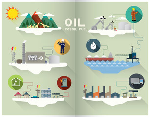 oil graphic