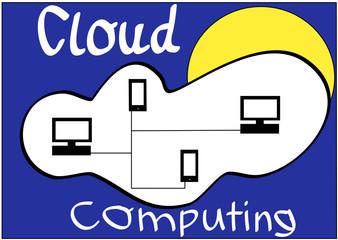 Computerwolke - Cloud Computing