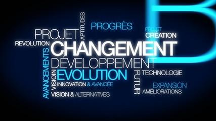 Changement développement évolution nuage de mots texte
