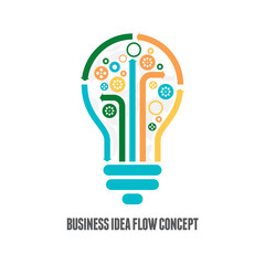 Business Idea Flow Concept