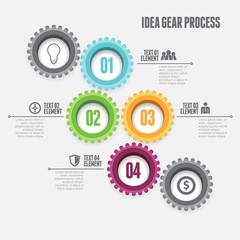 Idea Gear Process Infographic