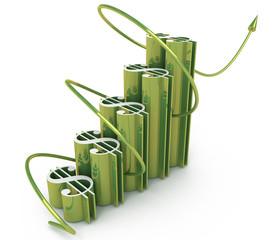 economic success of the dollar chart