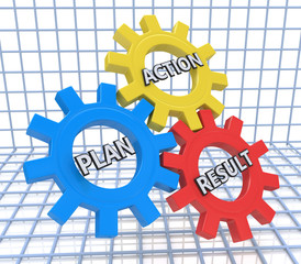 text plan, action, result - words in 3d silver gear wheels
