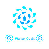 Water cycle concept illustration poster