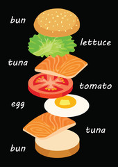 fastfood. tuna burger ingredients with text. concept