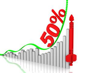 График роста 50%