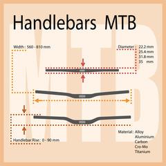 Infographic: Characteristics of a handlebars MTB.
