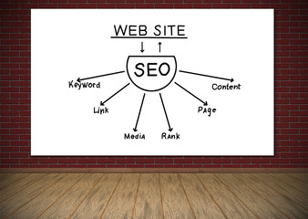 placard with seo scheme