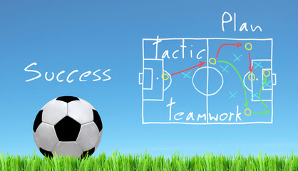 soccer ball and plan