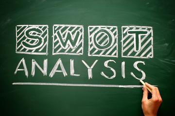 SWOT Analysis on blackboard