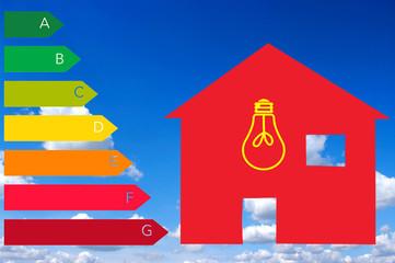 Casa, consumo energetico