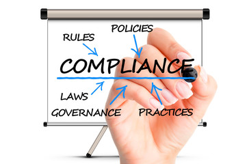 Compliance with company rules and regulations