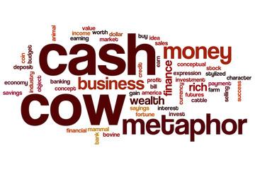Cash cow word cloud