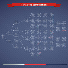 Tic-tac-toe combinations