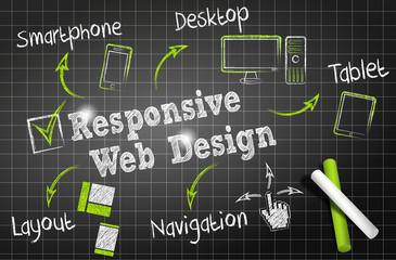 chalkboard : responsive web design