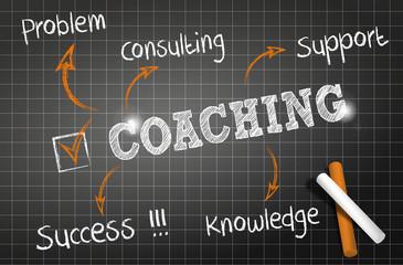 chalkboard : coaching