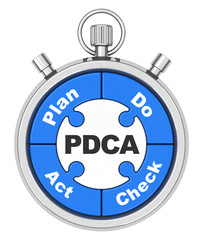 the PDCA stopwatch
