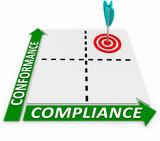 Conformance Vs Compliance Matrix Follow Business Rules Regulatio poster