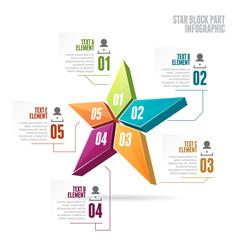 Star Block Part Infographic