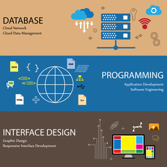 Flat design line icons of concepts like database cloud network