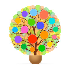 Tree with coloured circles