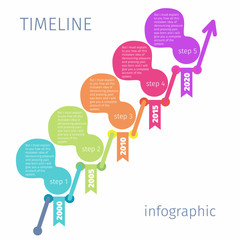 Timeline infographic with diagram and text