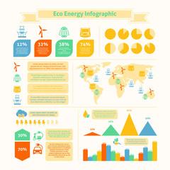 Eco energy infographic print