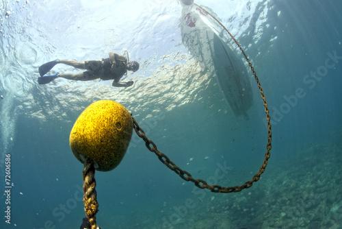 Fotobehang Koraalriffen boat from underwater