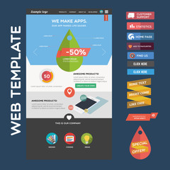 Web template and web buttons