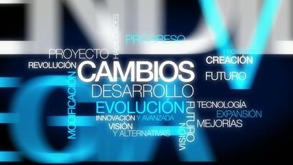 Cambios desarrollo evolución nube de palabras texto