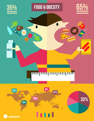 Foods and obesity Info graphic. flat design element. vector