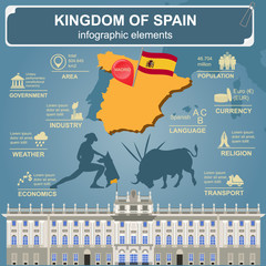 Spain  infographics, statistical data, sights