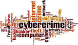 Cybercrime word cloud concept. Vector illustration poster