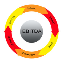 EBITDA Word Circles and Arrow Concept