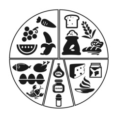 health food group info graphic icon vector