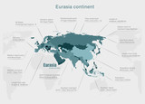 infographics continent Eurasia blue poster