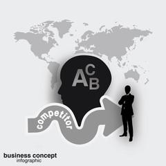 Competitor concept, businessman concept