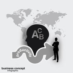 Productivity concept, business concept