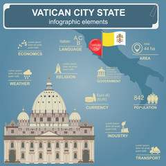 Vatican infographics, statistical data, sights