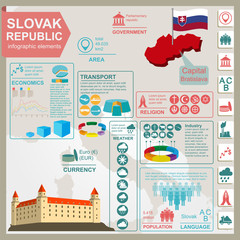 Slovakia infographics, statistical data, sights