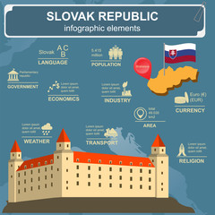 Slovakia infographics, statistical data, sights