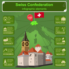 Switzerland infographics, statistical data, sights