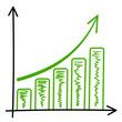 Diagramm Chart positiv grün