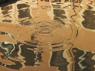 Acqua, riflesso, distorsione